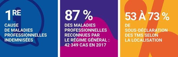 ostéopathie chiffre santé publique France