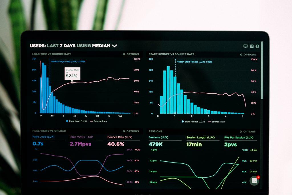 etude de marché analyse chiffres