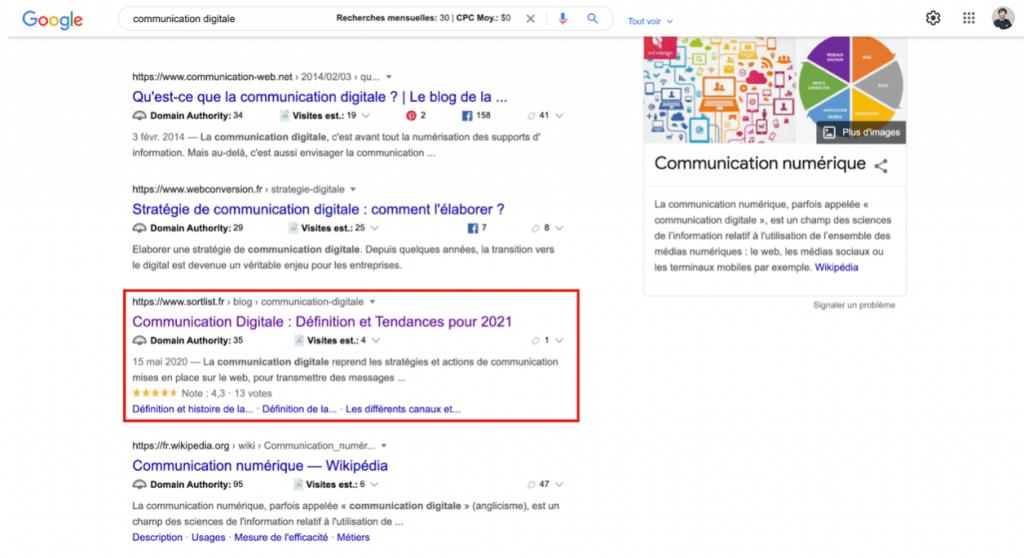 content marketing recherche google communication digitale
